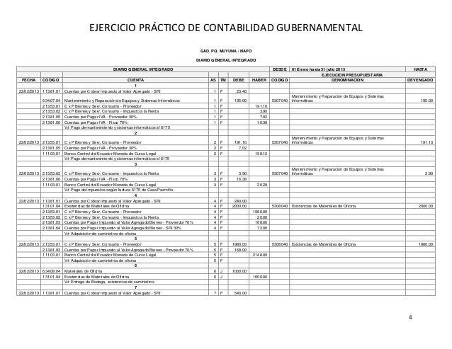 Resultado de imagen para libros de ingresos contabilidad municipal