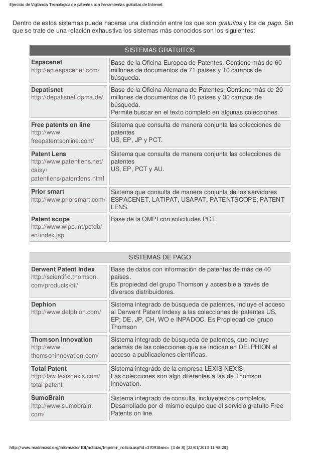Ejercicio de vigilancia tecnol gica de patentes con for Oficina europea de patentes