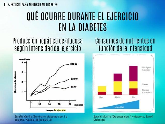 Ejercicio fisico y diabetes: