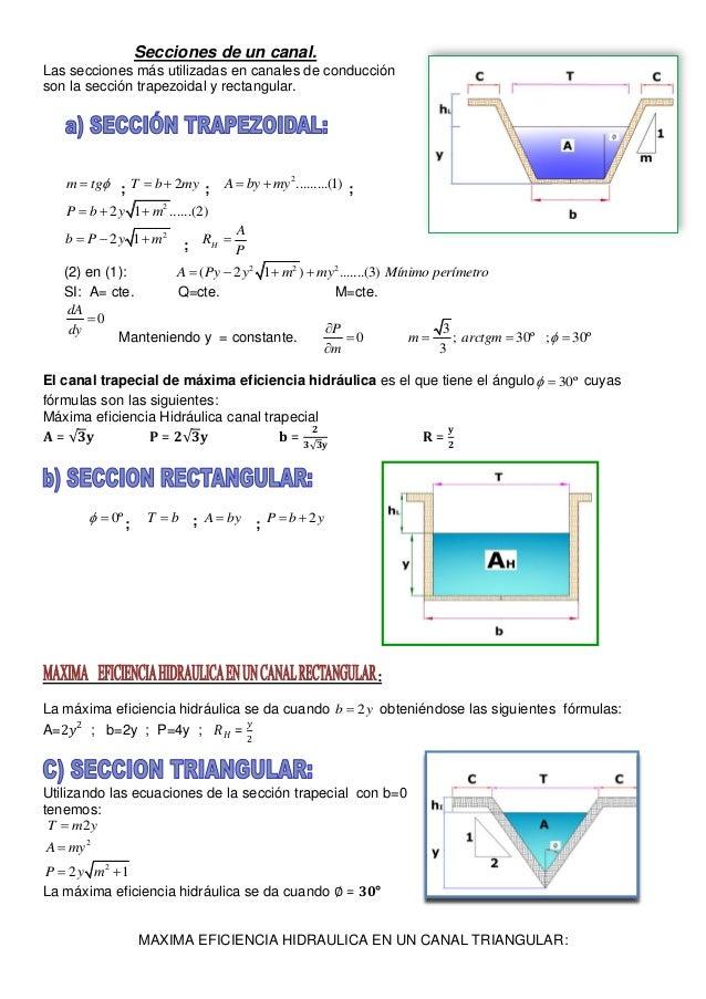 Secciones de un canal. Las secciones más utilizadas en canales de conducción son la sección trapezoidal y rectangular. m t...