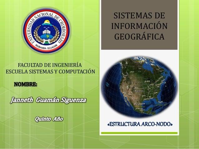 SISTEMAS DE INFORMACIÓN GEOGRÁFICA FACULTAD DE INGENIERÍA ESCUELA SISTEMAS Y COMPUTACIÓN NOMBRE: