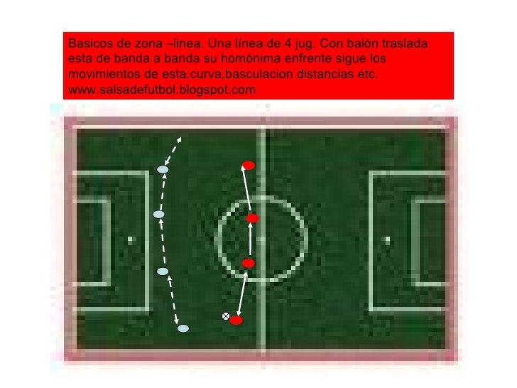Basicos de zona –linea. Una línea de 4 jug. Con balón traslada esta de banda a banda su homónima enfrente sigue los movimi...