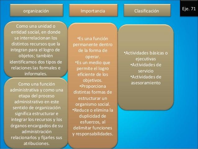 organización Como una unidad o entidad social, en donde se interrelacionan los distintos recursos que la integran para el ...