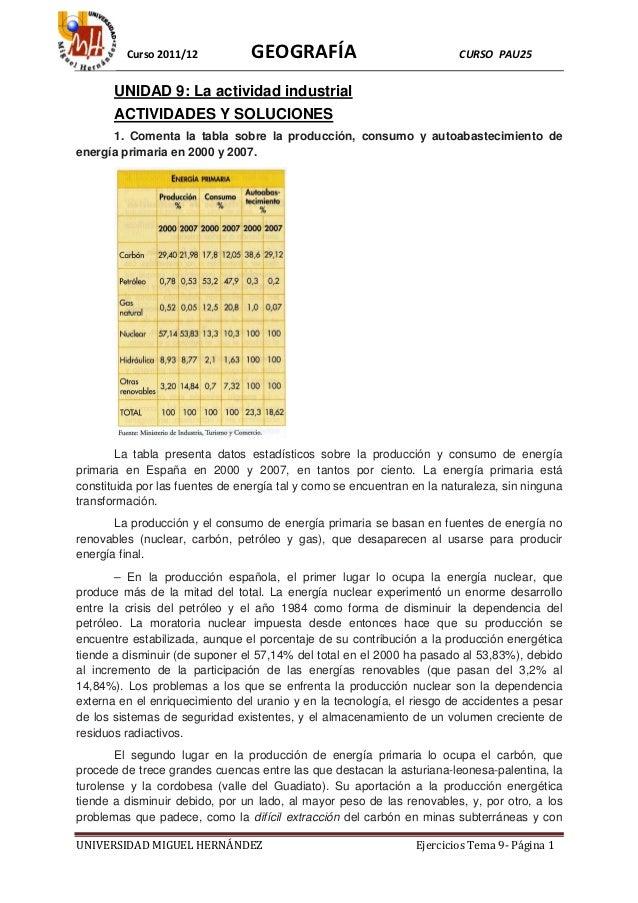 Curso 2011/12           GEOGRAFÍA                               CURSO PAU25       UNIDAD 9: La actividad industrial       ...
