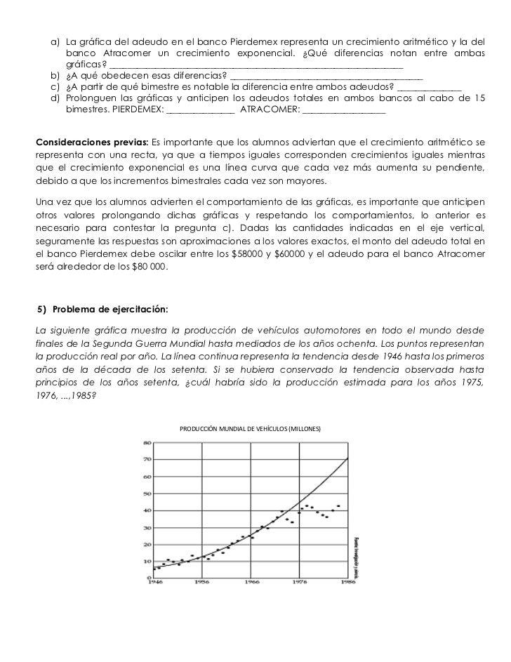 Ejercicios adicionales para practicar funciones exponenciales
