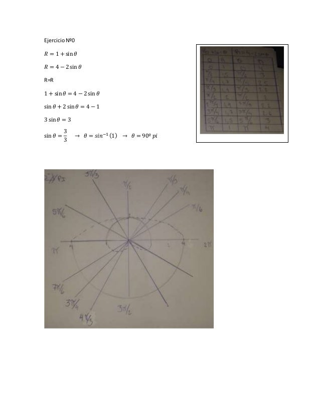EjercicioNº0 𝑅 = 1 + sin 𝜃 𝑅 = 4 − 2 sin 𝜃 R=R 1 + sin 𝜃 = 4 − 2 sin 𝜃 sin 𝜃 + 2 sin 𝜃 = 4 − 1 3 sin 𝜃 = 3 sin 𝜃 = 3 3 → 𝜃...