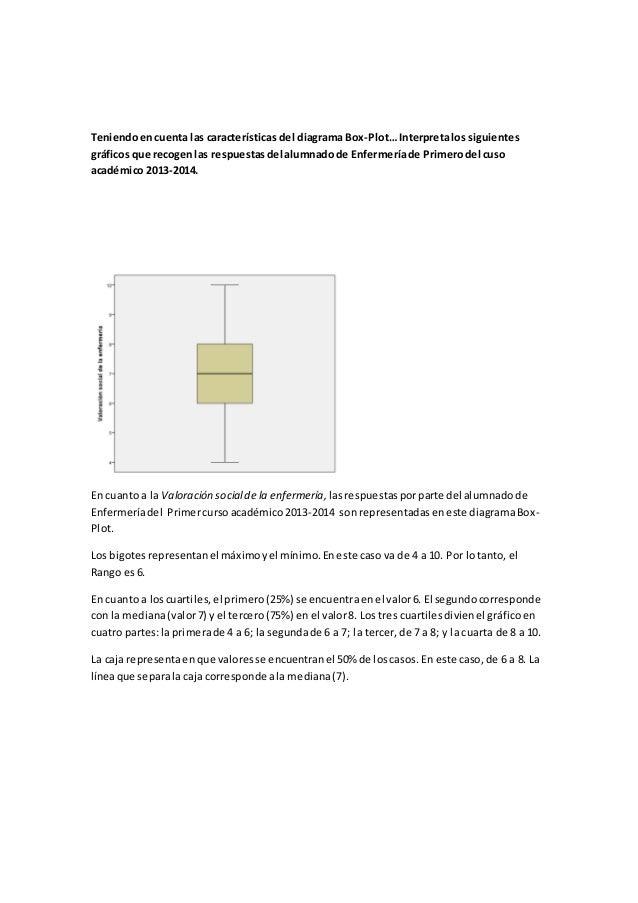 Teniendoencuenta las características del diagrama Box-Plot… Interpretalos siguientes gráficos que recogenlas respuestasdel...