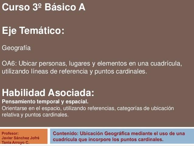 Curso 3º Básico A Eje Temático: Geografía OA6: Ubicar personas, lugares y elementos en una cuadrícula, utilizando líneas d...
