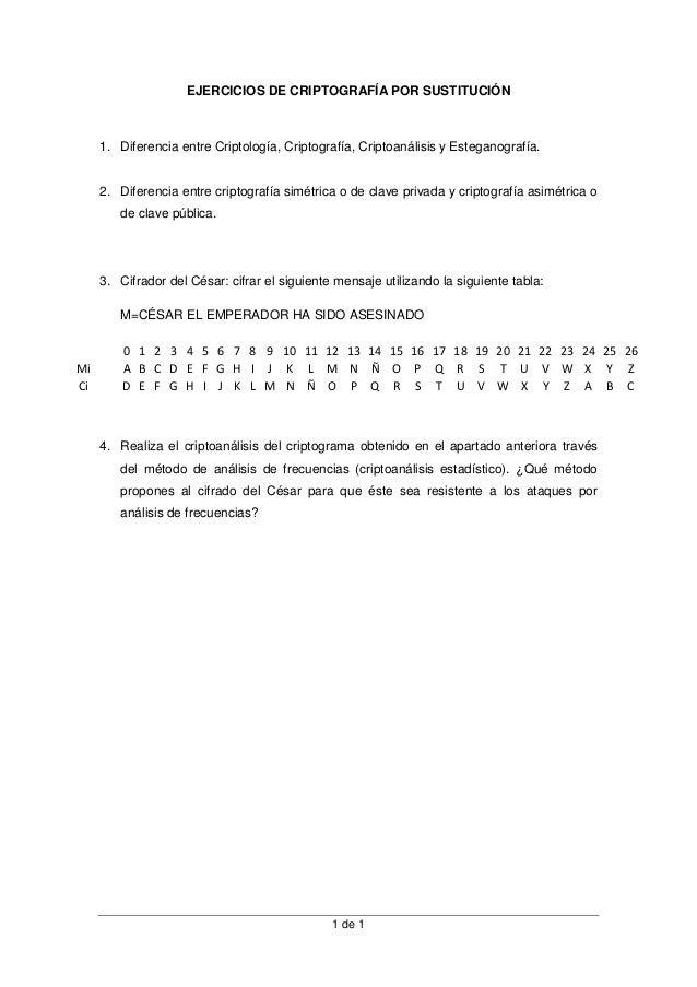 1 de 1 EJERCICIOS DE CRIPTOGRAFÍA POR SUSTITUCIÓN 1. Diferencia entre Criptología, Criptografía, Criptoanálisis y Estegano...