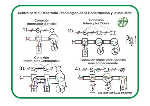 Ejercicios de alambrado de tuberia fundamentos de instalaciones electricas