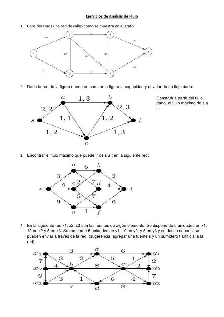 Ejercicios de Análisis de Flujo<br />Consideremos una red de calles como se muestra en el grafo<br />476250328295Dada la r...