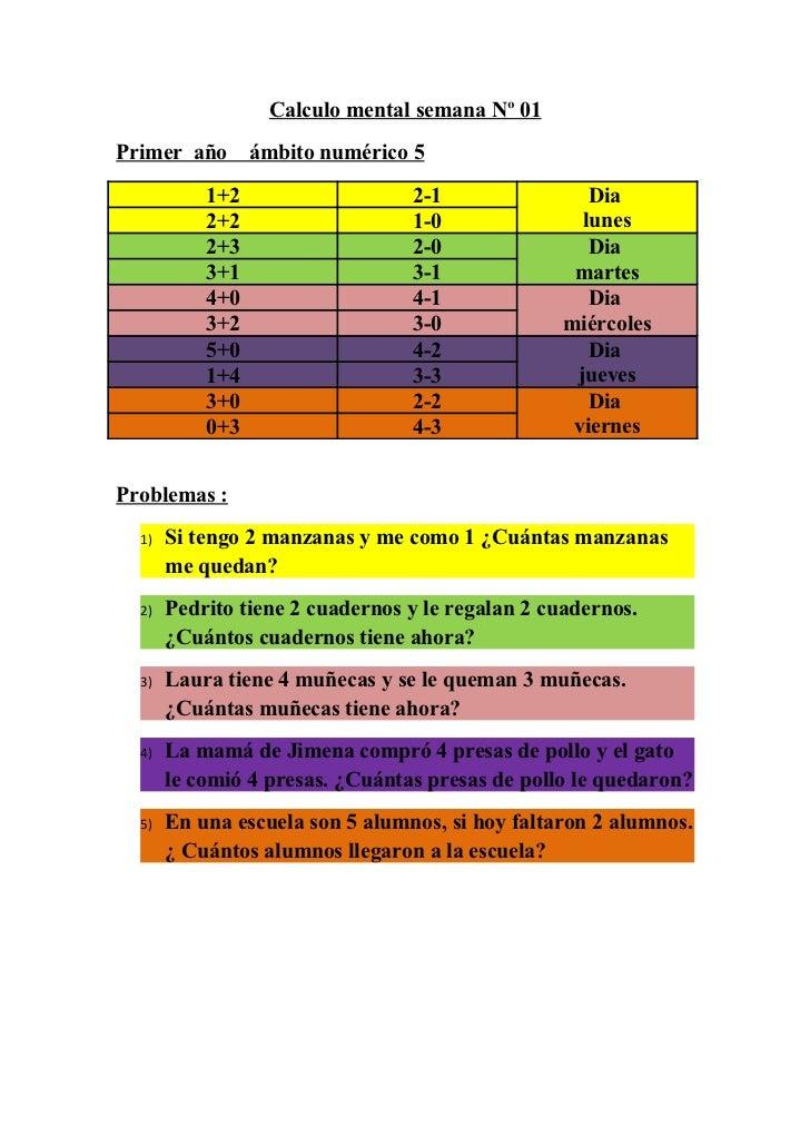 Calculo mental semana Nº 01Primer año       ámbito numérico 5           1+2                   2-1                Dia      ...