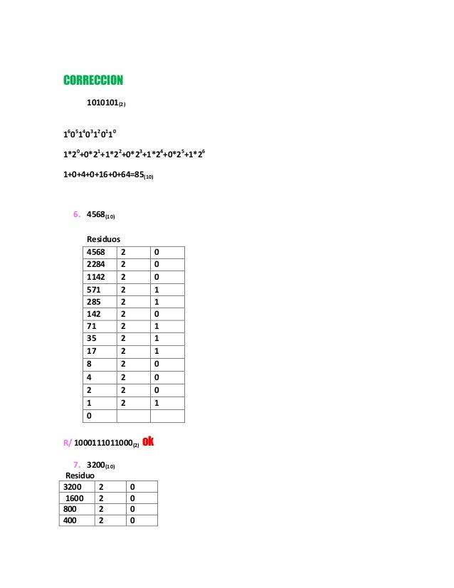CORRECCION 1010101(2) 16051403120110 1*20+0*21+1*22+0*23+1*24+0*25+1*26 1+0+4+0+16+0+64=85(10)  6. 4568(10) Residuos 4568 ...