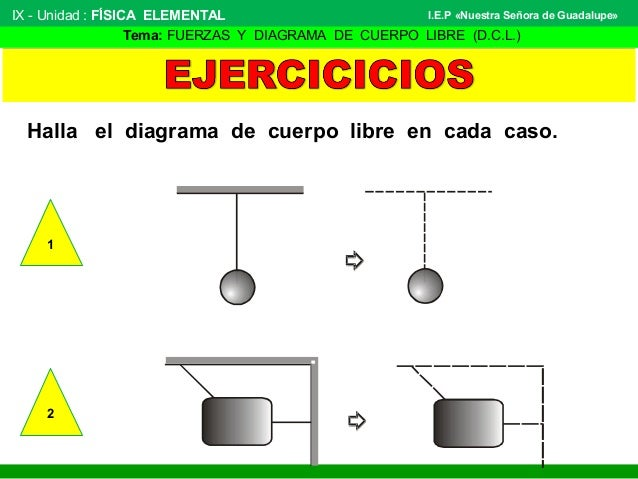 Ejercicios de diagrama de cuerpo libre