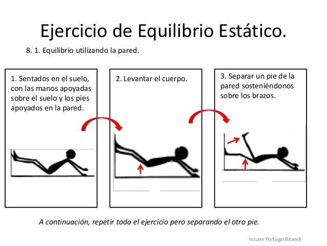 Ejercicio de Equilibrio Estático.Iosune Portugal Bicandi8. 1. Equilibrio utilizando la pared.A continuación, repetir todo ...