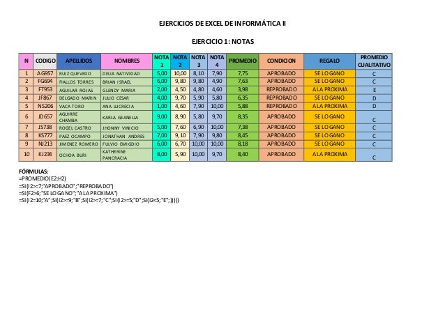 EJERCICIOS DE EXCEL DE INFORMÁTICA II EJERCICIO 1: NOTAS N CODIGO APELLIDOS NOMBRES NOTA 1 NOTA 2 NOTA 3 NOTA 4 PROMEDIO C...