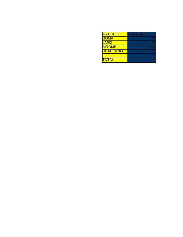 ARTICULO   CANTIDAD GOMA                   10 LAPIZ                  20 BIROME                145 CUADERNO               1...