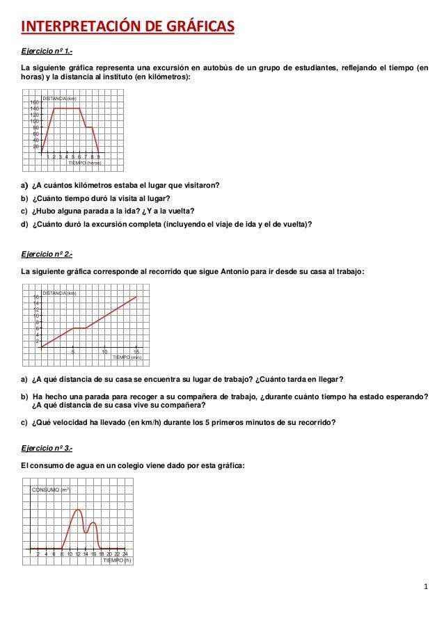 INTERPRETACIÓN DE GRÁFICAS Ejercicio nº 1.La siguiente gráfica representa una excursión en autobús de un grupo de estudian...