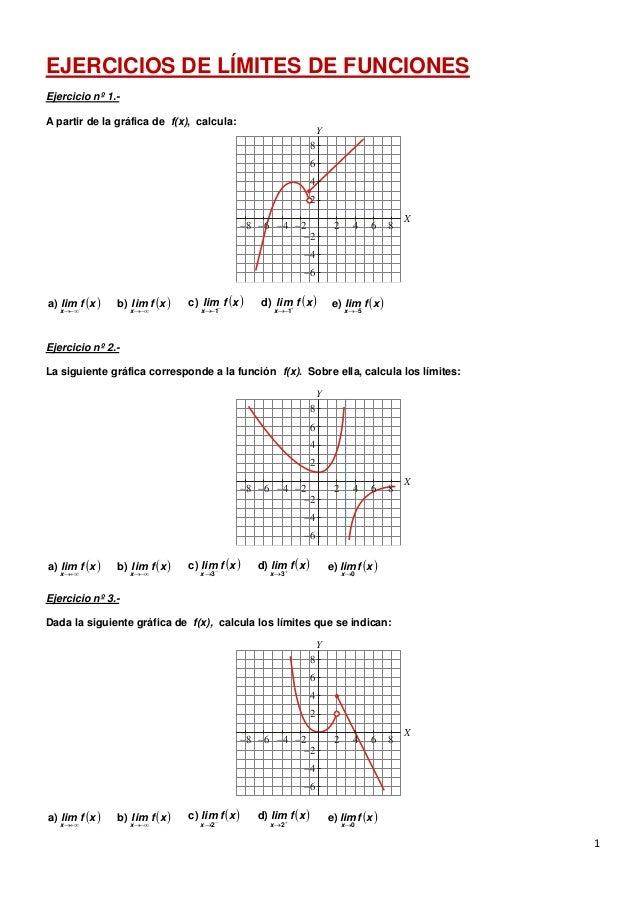 1EJERCICIOS DE LÍMITES DE FUNCIONESEjercicio nº 1.-A partir de la gráfica de f(x), calcula: xflimx a)  xflimx b)...