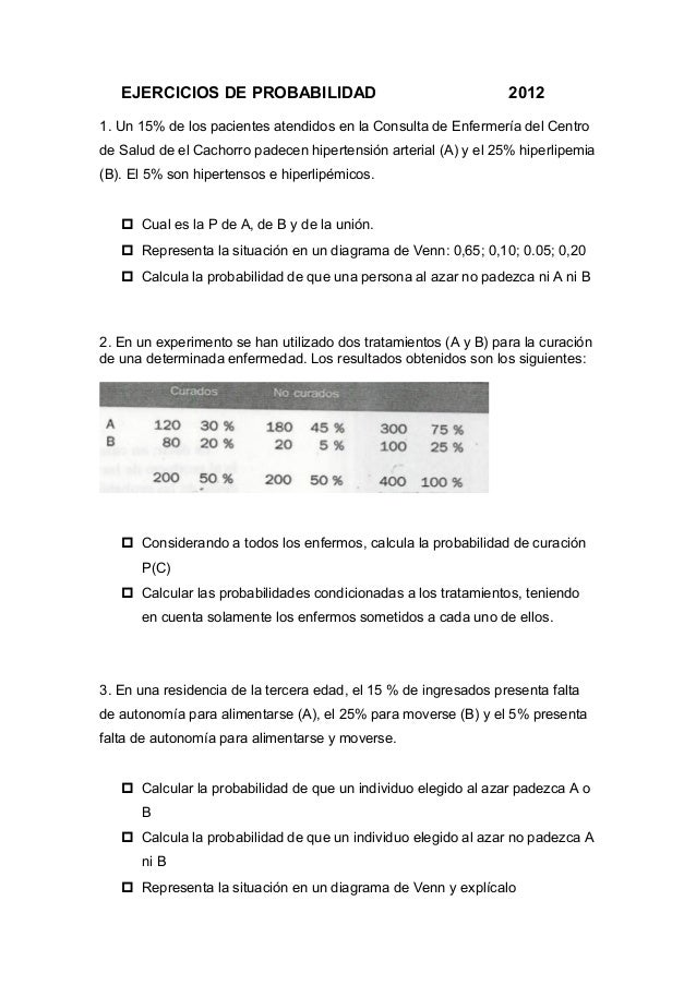 EJERCICIOS DE PROBABILIDAD 20121. Un 15% de los pacientes atendidos en la Consulta de Enfermería del Centrode Salud de el ...