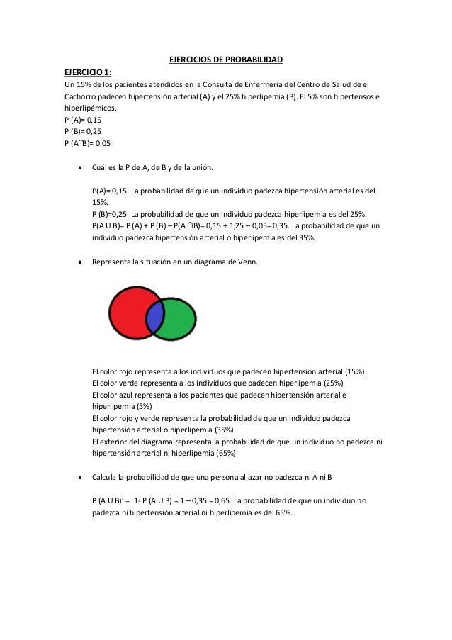 EJERCICIOS DE PROBABILIDADEJERCICIO 1:Un 15% de los pacientes atendidos en la Consulta de Enfermería del Centro de Salud d...