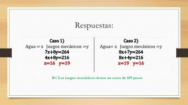 Ejercicios De Resolucion De Sistemas De Ecuaciones Lineales