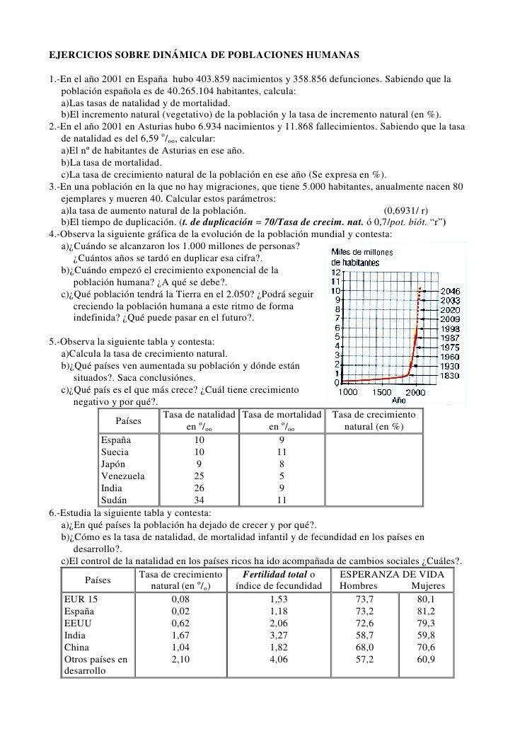 EJERCICIOS SOBRE DINÁMICA DE POBLACIONES HUMANAS1.-En el año 2001 en España hubo 403.859 nacimientos y 358.856 defunciones...