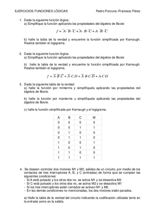 EJERCICIOS FUNCIONES LÓGICAS  Pedro Porcuna /Francesc Pérez  1. Dada la siguiente función lógica: a) Simplifique la funció...