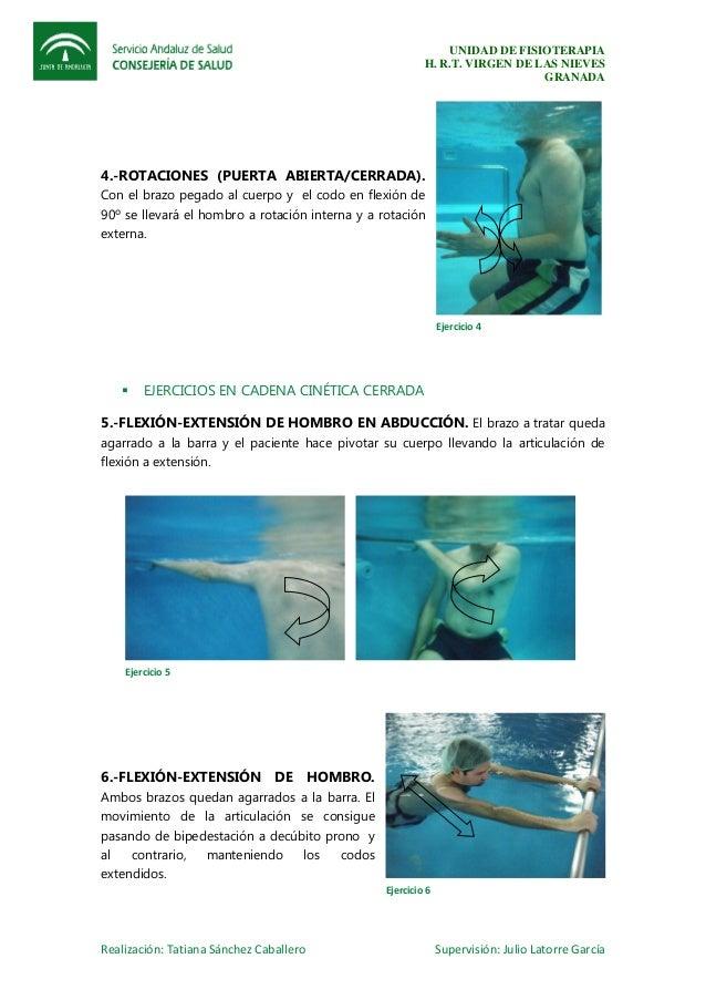 Ejercicios para hombros en piscina for Ejercicios espalda piscina