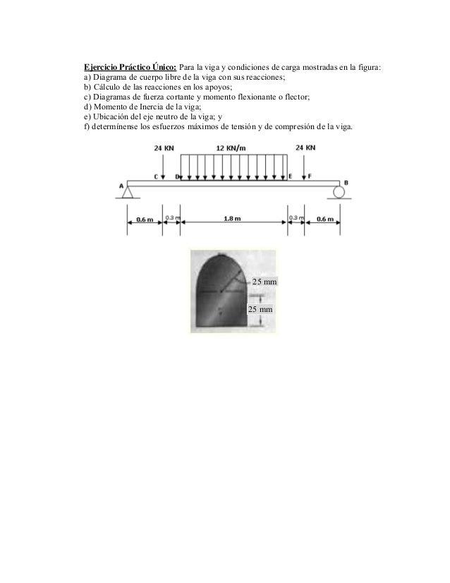 Ejercicio Práctico Único: Para la viga y condiciones de carga mostradas en la figura: a) Diagrama de cuerpo libre de la vi...