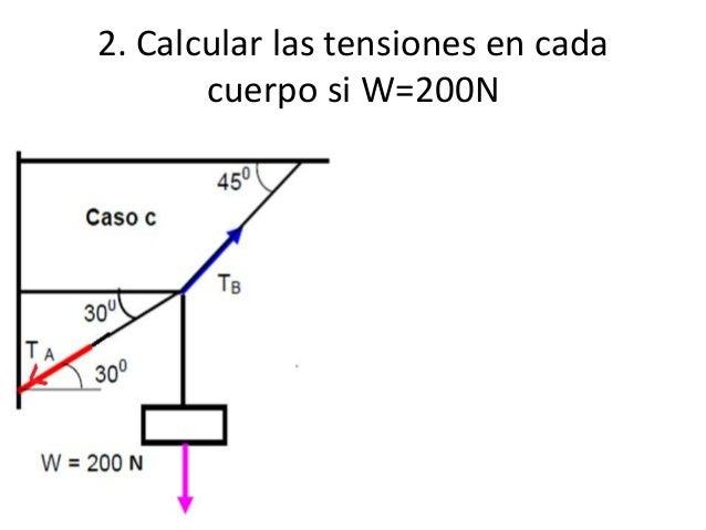Ejercicios primera condicion de equilibrio Slide 3