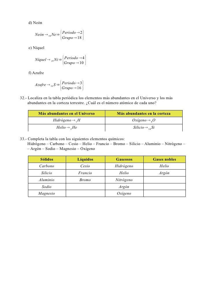 23 - Tabla Periodica Completa Con Numero Masico