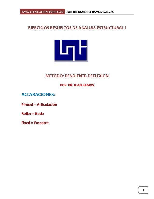WWW.ELFISICOJUAN.JIMDO.COM POR: BR. JUAN JOSE RAMOS CABEZAS 1 EJERCICIOS RESUELTOS DE ANALISIS ESTRUCTURAL I METODO: PENDI...