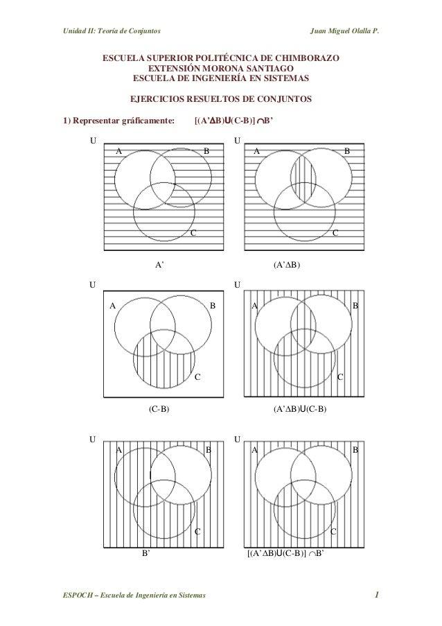 Ejercicios resueltos de conjuntos 1 638gcb1475384629 ejercicios resueltos de conjuntos unidad ii teora de conjuntos juan miguel olalla p espoch escuela de ingeniera ccuart Choice Image