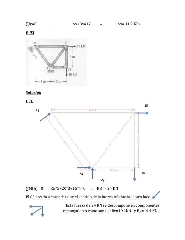fundamentos de analisis estructural kenneth leet