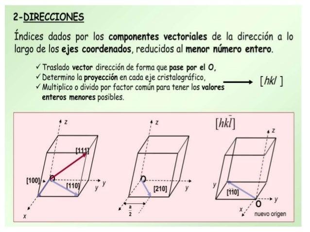 plano en la celdilla unidad essay Geometría de la celdilla unidad relación axial-ángulos inter-axiales sistema cristalino la red cuadrada centrada puede reducirse a una red cuadrada simple, dibujela principales estructuras metálicas  de e-y/o calor en un plano y relativamente lento fuera de él ejemplo.