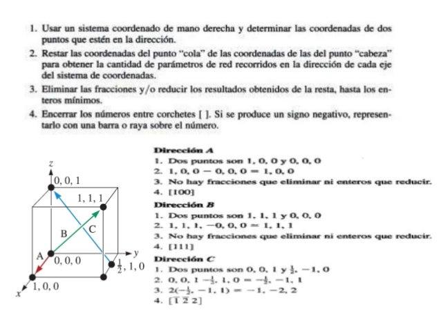 Ejercicios Tema 3 2 Estructura Cristalina