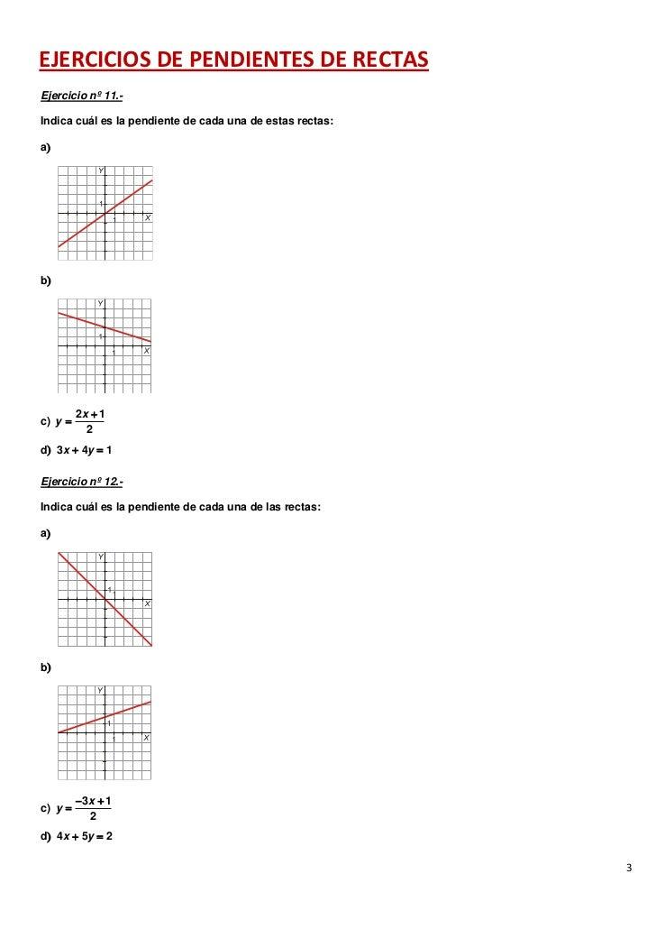 Ejercicios y soluciones de funciones lineales