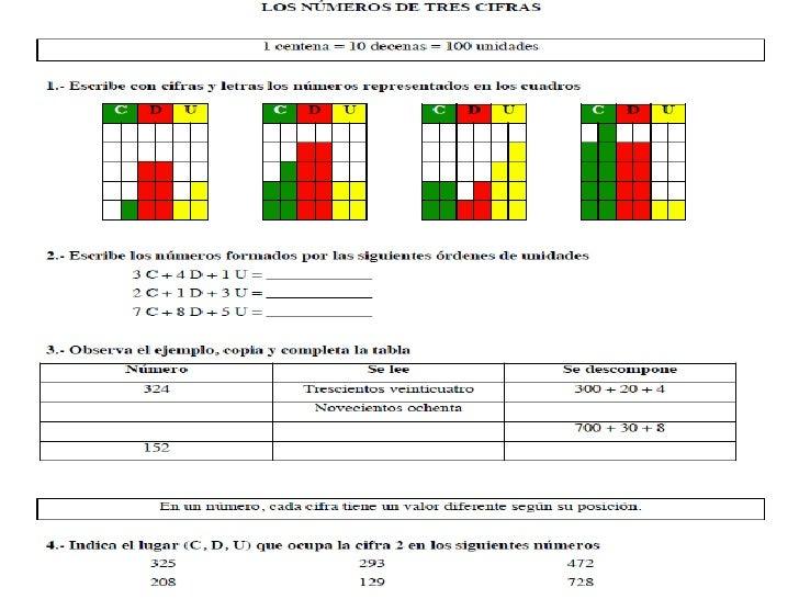 Ejercicos matematicas tercero 1