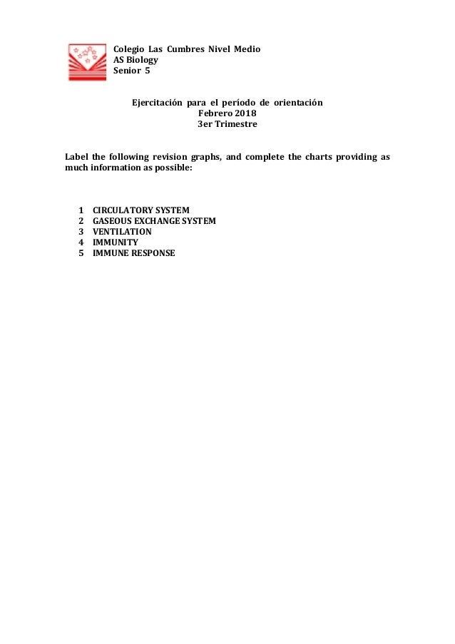 ColegioLasCumbresNivelMedio  ASBiology Senior5   Ejercitaciónparaelperíododeorientaci...