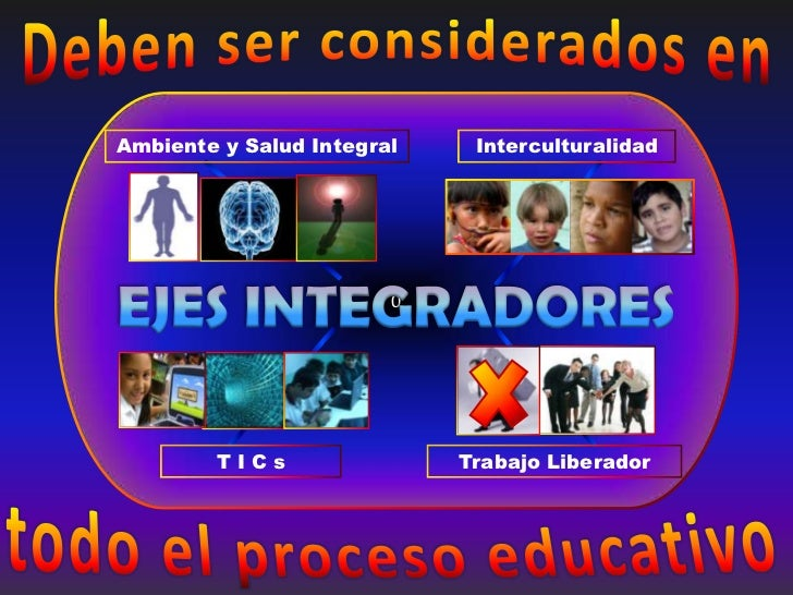 Deben ser considerados en<br />0<br />Interculturalidad<br />Ambiente y Salud Integral<br />EJES INTEGRADORES<br />T I C s...