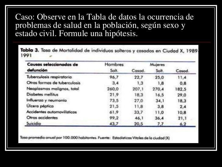 NOCIONES DE ESTADÍSTICAS EN SALUD               Lic. Patricia Rivadero          Definición de Variables         Definir Vs...