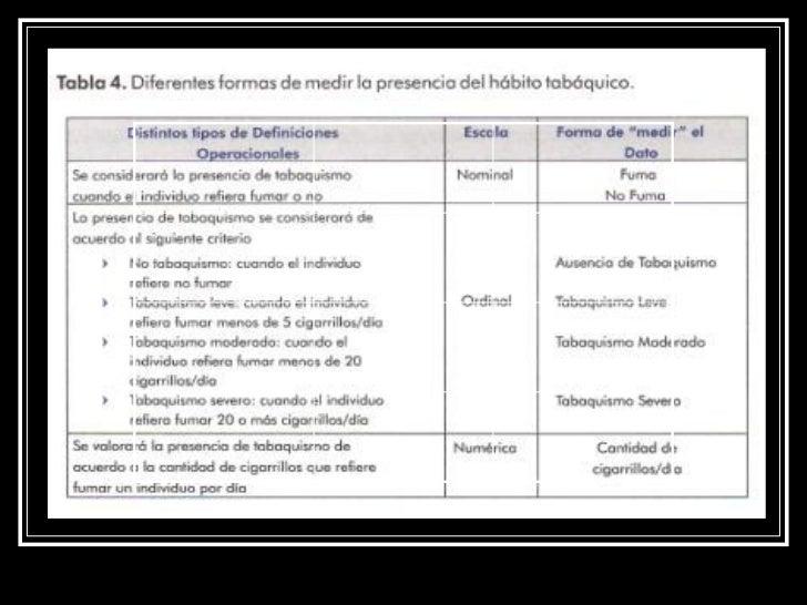 Rendimiento de alumnos              CRA- F. Ctes Definiciones       Escala   Como medir eloperacionales                   ...
