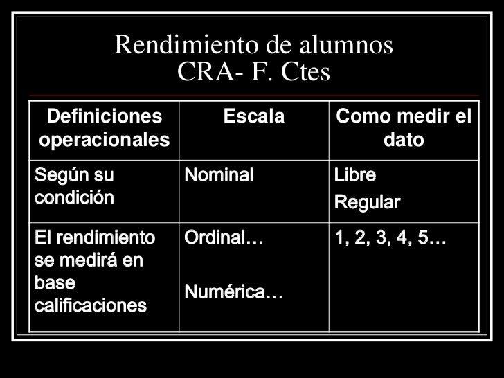 NOCIONES DE ESTADÍSTICAS EN SALUD                   Lic. Patricia RivaderoCuantas Variables deben considerarse en un  estu...