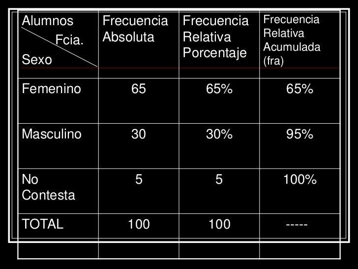 Ficha Instrumento Nº 7Al considerar el grupo sanguíneo de 400  personas elegidas al azar se observo que  191 tenían 0; 156...