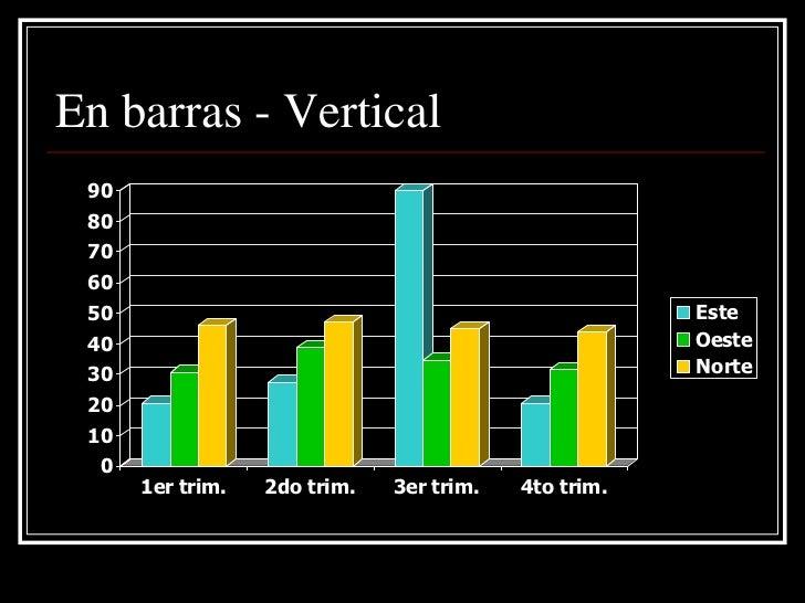 Que tipo de datos presentamos engráficos en barra?   Escalas nominales   Escalas Ordinales discretas con rangos de    va...