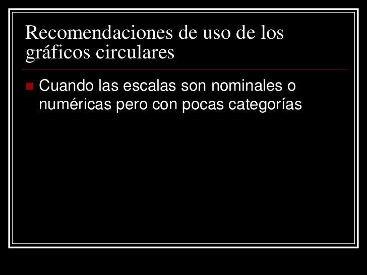 Histograma y Polígonos de Frecuencia       Histograma           Polígono de FrecuenciasMuestra distribución de    Para dis...