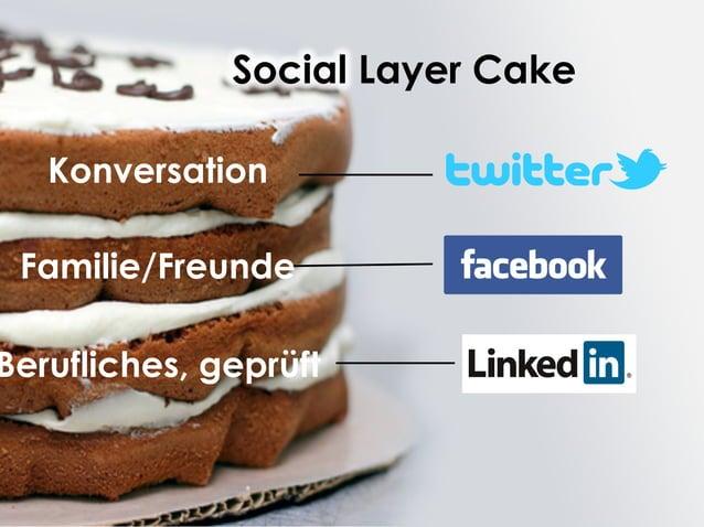 Share with me @ripanti #isarcamp # mww13 #sharing 32KonversationFamilie/FreundeBerufliches, geprüftSocial Layer Cake