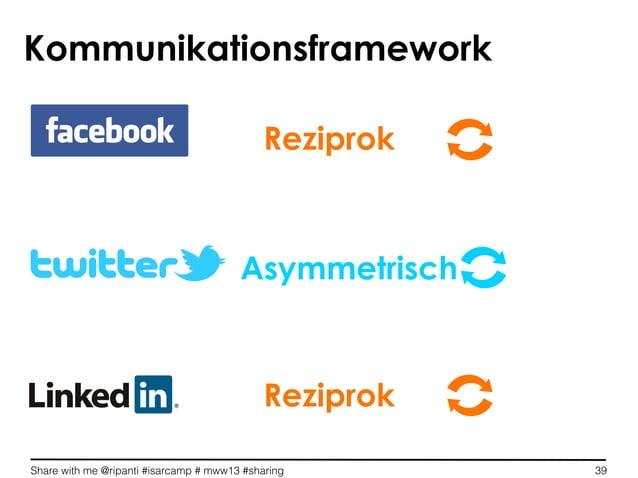 Share with me @ripanti #isarcamp # mww13 #sharing 39ReziprokReziprokAsymmetrischKommunikationsframework