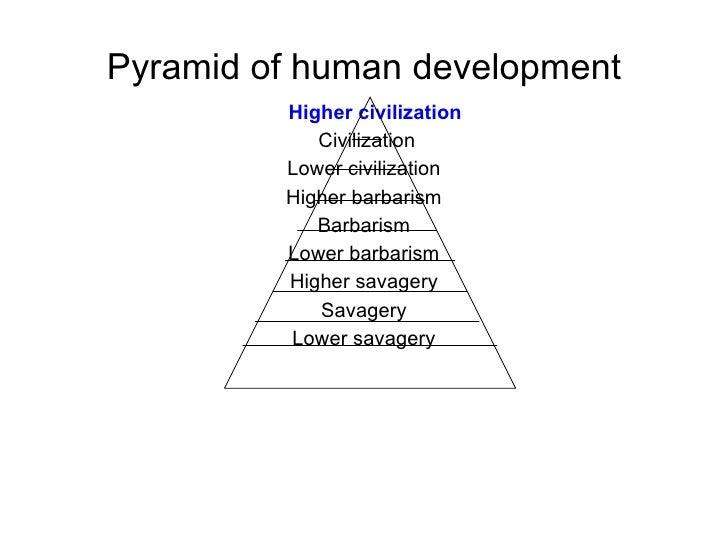 Pyramid of human development <ul><li>Higher civilization </li></ul><ul><li>Civilization </li></ul><ul><li>Lower civilizati...